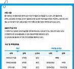 50억원 부동산 자산가 황기정씨의 상속과 증여 사례