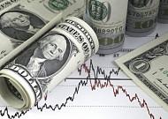 원/달러 환율, 위험자산 선호에 하락 전망