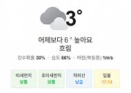 [오늘의 날씨] 전국 흐리고 곳곳에 눈이나 비