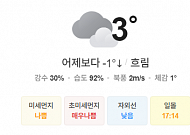 [오늘의 날씨] 전국 구름이 많고 흐림…곳곳에 안개