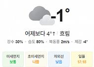 [오늘의 날씨] 평년 기온 회복