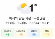 [오늘의 날씨] 중부지방, 밤부터 눈 또는 비