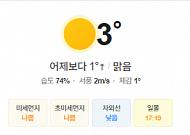 [오늘의 날씨] 대체로 맑고, 일부지역 눈