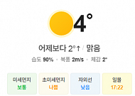 [오늘의 날씨] 대체로 맑고, 출근길 안개 주의