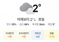 [오늘의 날씨] 대체로 흐리고 곳곳에 눈비, 밤부터 한파주의