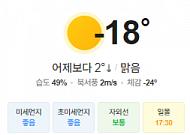 [오늘의 날씨] 체감 온도 낮고 강추위…당분간 영하권 계속