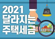 [카드뉴스] 2021 달라지는  주택세금