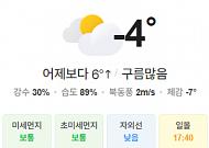 [오늘의 날씨] 대체로 흐리고 오후까지 눈
