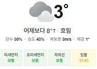 [오늘의 날씨]전국 흐리고 오후부터 눈 또는 비
