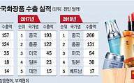 한국 화장품 아시아를 넘어 세계로……미국ㆍ러시아서도 인기