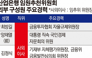 산업은행 임추위 '親文라인' 장악…독립성 훼손 우려