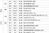 [금주의 분양캘린더] 3월 첫째 주, 경기 '오산시티자이2차' 등 4822가구 분양