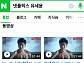 """""""여혐 논란 유세윤이 모델?""""…넷플릭스 이용자들 뿔났다"""