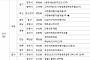 [금주의 분양캘린더] 3월 마지막 주, 경기 '동탄2신도시3차동원로얄듀크비스타' 등 6337가구 분양