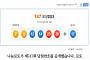 [클립뉴스] 로또 제747회, 1등 9명 '19억씩'… 배출점은? 나눔로또 스포츠토토·잠실매점·대박