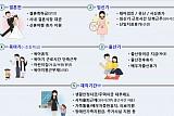 """포스코 """"둘째 낳으면 500만 원""""…新 출산장려제도 도입"""