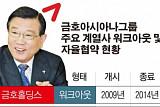 산업은행 척지다 아시아나 찍힐라… '딜레마' 빠진 박삼구