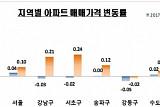 강남3구 아파트값 일제히 오름세…4개월 만에 상승전환
