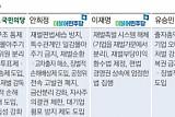 [대선공약 키워드] ④재벌개혁…'경제정의 실현'이냐 '과도한 기업때리기'냐