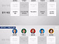 JTBC '뉴스룸' 문재인ㆍ안철수 등 대선 후보들의 미세먼지 대책은?