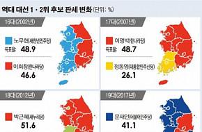 [문재인 대통령 시대] 초반 판세·궂은 날씨가 부동층 발목