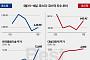 [베스트&워스트] 코스닥, 신재생에너지·4차 산업혁명… 文 정부 정책 관련株 '꿈틀'