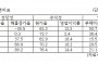[코스닥픽] 비아트론, 성장성ㆍ수익성 동반 주행 눈길