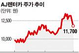 """[SP분석] AJ렌터카, """"현대차그룹 매각 추진설 부인""""…급락세 전환"""