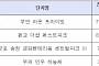 """""""반갑다 새 아파트""""···공급 가뭄지역 신규 분양단지 '봇물'"""
