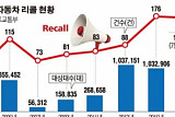 [데이터 뉴스] 올 들어 자동차 리콜 130만대 '사상 최대'