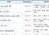 아파트투유, '상계역 센트럴 푸르지오'·'의정부 장암 더샵'·'제주시 노형 해모로 루엔' 등 청약 당첨자 발표