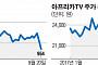스팩 투자 '잭팟' 터뜨린 상장사들...아프리카TV·브레인콘텐츠 등 수익률 '대박'