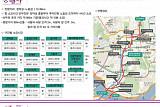'정조대왕 능행차' 행사…교통통제 구간은?