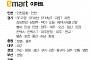 [클립뉴스] 대형마트 휴무일... 이마트ㆍ롯데마트ㆍ홈플러스 9월 24일(일) 영업점