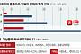 '아시아 금융허브' 홍콩·싱가포르, 이젠 비트코인 허브 경쟁