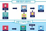 """박홍근 의원 """"삼성ㆍLG 등 대기업 휴대폰 판매하지마""""…단말기 완전자급제 법안 발의"""