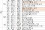 [금주의 분양캘린더] 11월 넷째 주, 서울 '힐스테이트 클래시안' 등 전국 5400가구 분양