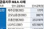 """조용병 신한 회장 """"증권사 인수 추진""""... 금융권 M&A 대전 예고"""