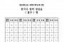[2018 수능] 수능 한국사 정답