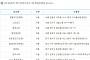 제784회 로또당첨번호조회 '1등 9명 당첨'…당첨지역 '서울 4곳ㆍ경기 2곳ㆍ대구 1곳 등'