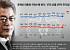 문재인 대통령 국정지지율 70.8%… 민주당 49.1% '당청 약세'
