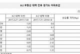 경기도로 옮겨 붙는 집값 불길...분당이어 성남·안양·의왕·부천 '껑충'
