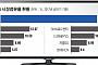 딜라이브 매각 본격 착수... LGU+·SK 참여 검토