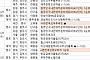 [금주의 분양캘린더] 1월 넷째 주, 'e편한세상금오파크' 등 전국 2191가구 분양