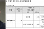 '대표이사 사임' 신동빈, 日 롯데홀딩스 지분 1.14→4%로 확대