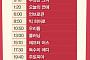 TV 주말 영화(채널cgvㆍOCN)… 미이라 시리즈ㆍ아가씨ㆍ데스 레이스ㆍ임금님의 사건수첩 등