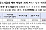 [청년일자리대책] 34세 이하 청년 중소기업 취업 시 3년간 연봉 3500만 원 받는다