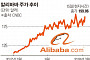 알리바바의 화려한 귀향…중국 증시 상장 검토