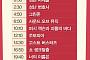 TV 주말 영화(채널cgvㆍOCN)… 검은 사제들ㆍ싱글라이더ㆍ헌츠맨ㆍ쥬라기 월드 등
