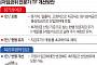 [뉴스 더보기]최저임금 산입범위 다툼 '시즌 2'  예고된 까닭